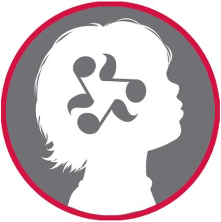 Music Intelligence Project